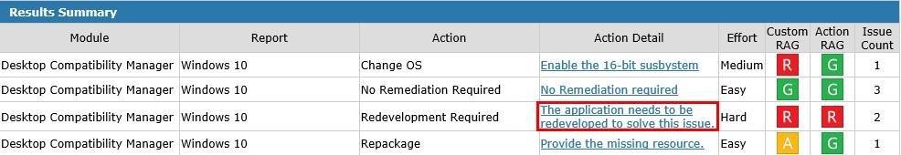 AppDNA Visma Administration